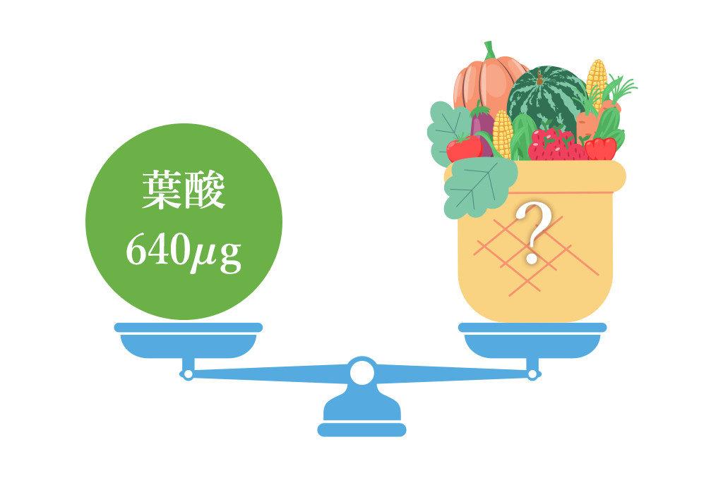 葉酸640μgを食事から摂取するために必要な食材の量
